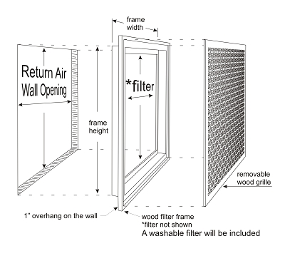 White Return Air Grille For Wall | Migrant Resource Network